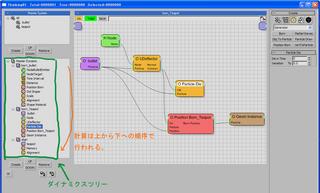 DynamicsTreeOrderBasic_Order.jpg